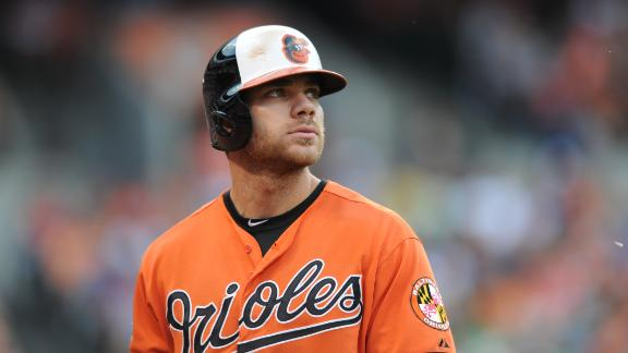 Was and Chris davis suspension